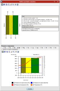 CYPETHERM C.E. Verifica delle prestazioni igrometriche del pacchetto costruttivo
